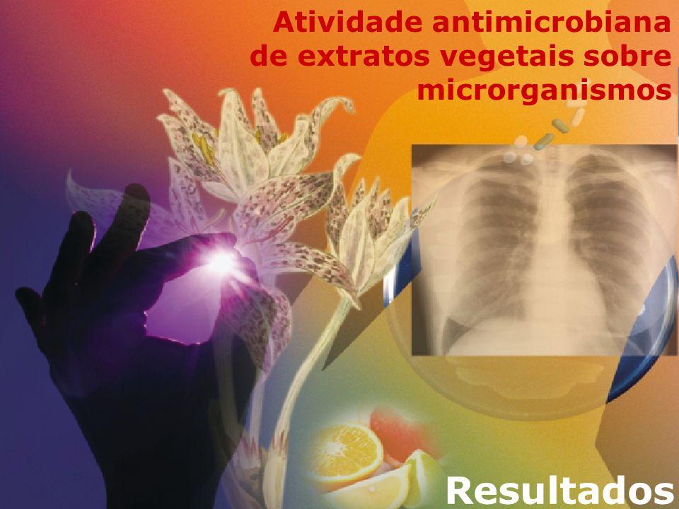 Resultados Atividade antimicrobiana de extratos vegetais sobre microrganismos