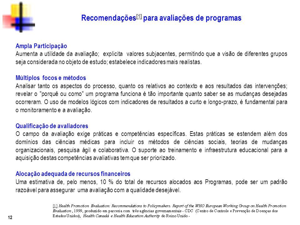 12 Recomendações [1] para avaliações de programas [1] Ampla Participação Aumenta a utilidade da avaliação; explicita valores subjacentes, permitindo q