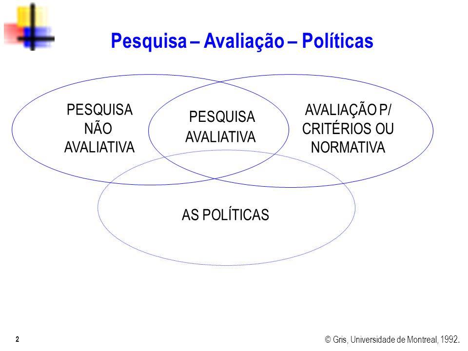 2 Pesquisa – Avaliação – Políticas PESQUISA NÃO AVALIATIVA AVALIAÇÃO P/ CRITÉRIOS OU NORMATIVA PESQUISA AVALIATIVA AS POLÍTICAS © Gris, Universidade d