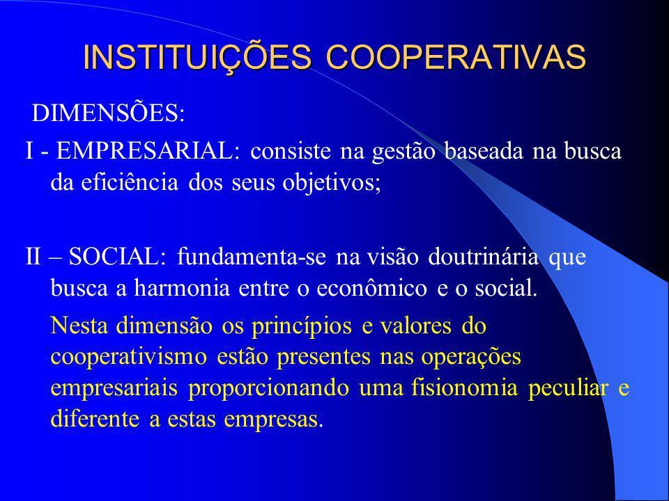 INSTITUIÇÕES COOPERATIVAS DIMENSÕES: I - EMPRESARIAL: consiste na gestão baseada na busca da eficiência dos seus objetivos; II – SOCIAL: fundamenta-se