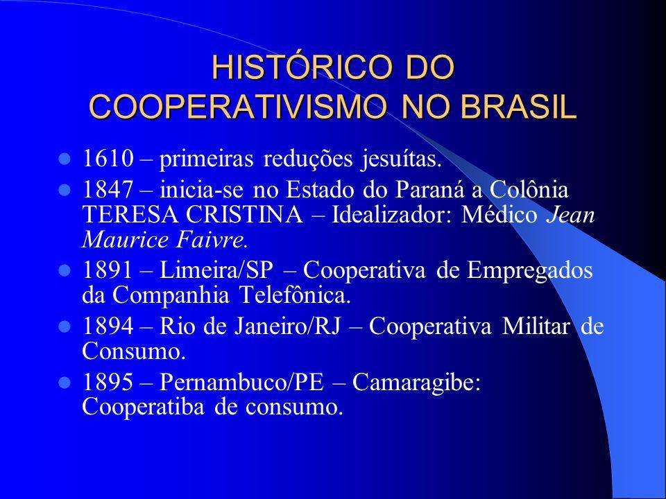 HISTÓRICO DO COOPERATIVISMO NO BRASIL 1610 – primeiras reduções jesuítas. 1847 – inicia-se no Estado do Paraná a Colônia TERESA CRISTINA – Idealizador