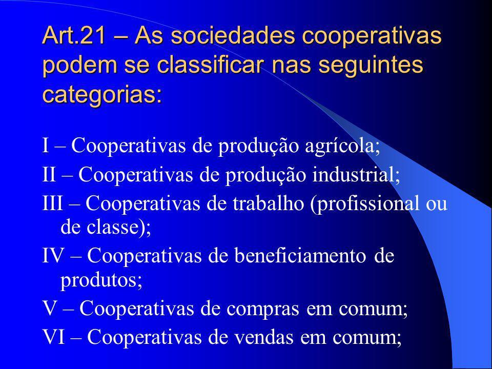 Art.21 – As sociedades cooperativas podem se classificar nas seguintes categorias: I – Cooperativas de produção agrícola; II – Cooperativas de produçã