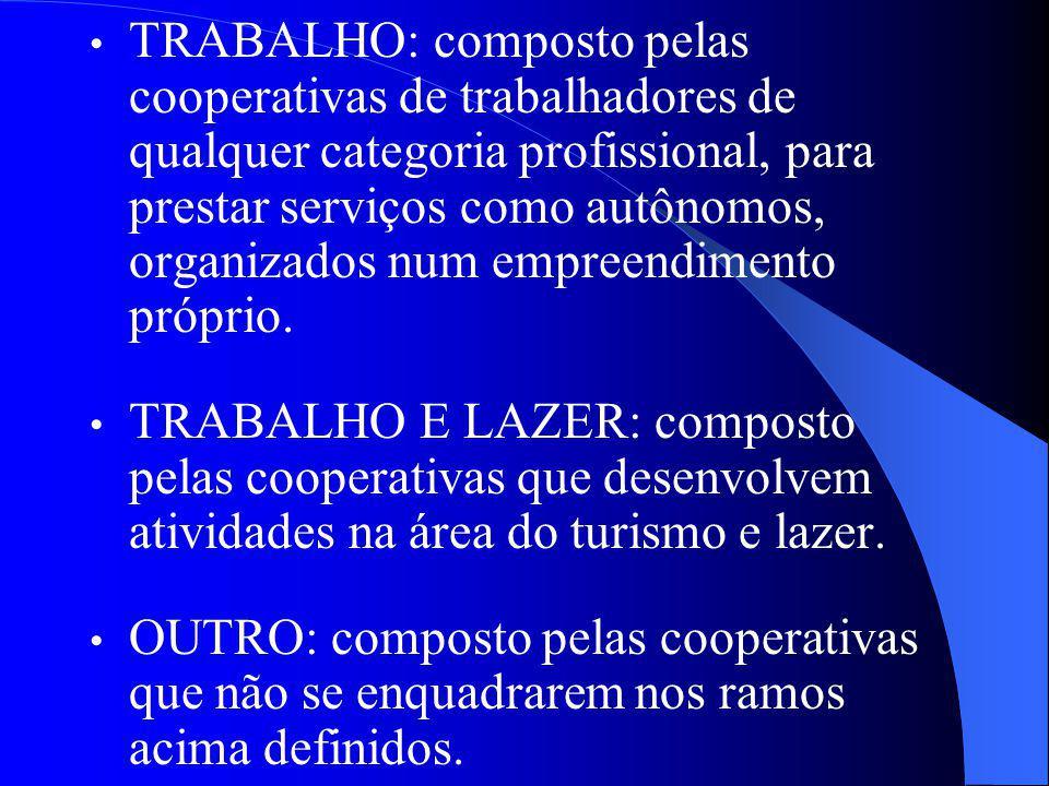 TRABALHO: composto pelas cooperativas de trabalhadores de qualquer categoria profissional, para prestar serviços como autônomos, organizados num empre
