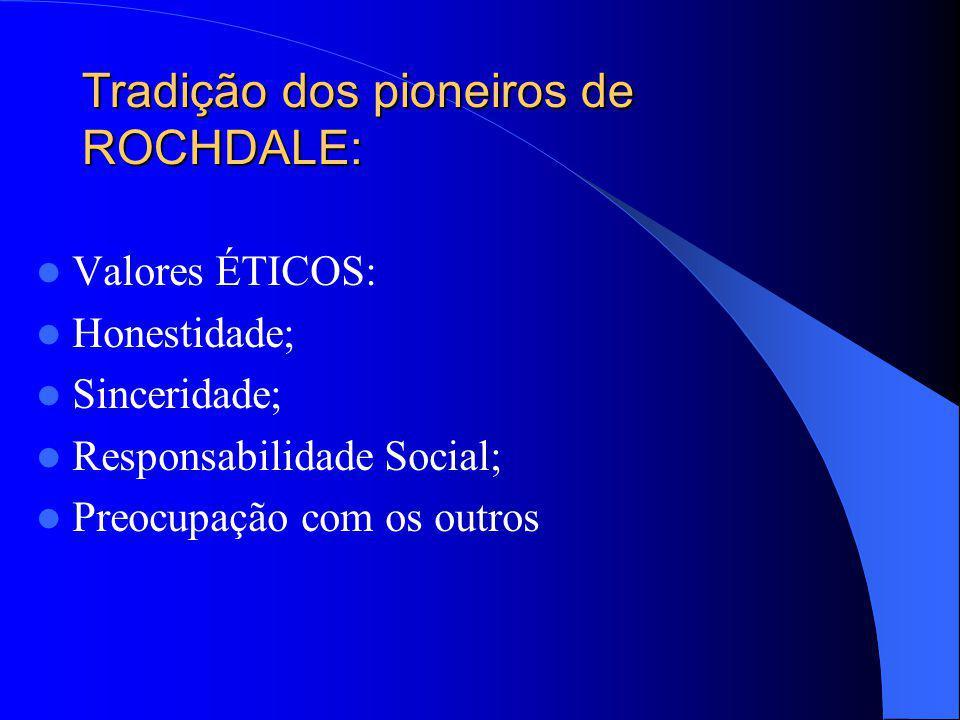 Tradição dos pioneiros de ROCHDALE: Valores ÉTICOS: Honestidade; Sinceridade; Responsabilidade Social; Preocupação com os outros