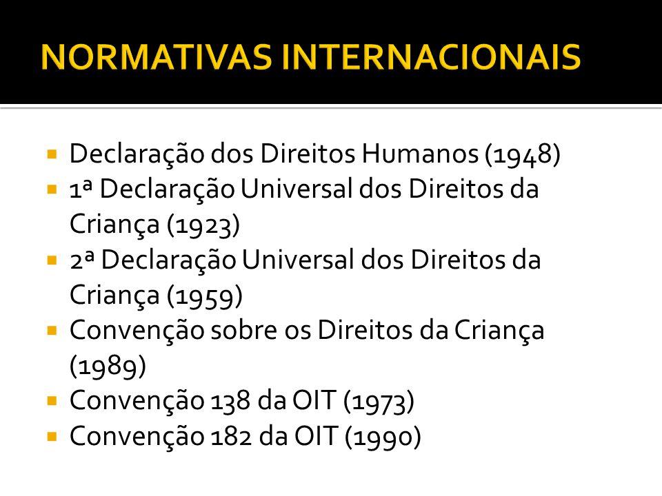 Declaração dos Direitos Humanos (1948) 1ª Declaração Universal dos Direitos da Criança (1923) 2ª Declaração Universal dos Direitos da Criança (1959) Convenção sobre os Direitos da Criança (1989) Convenção 138 da OIT (1973) Convenção 182 da OIT (1990)