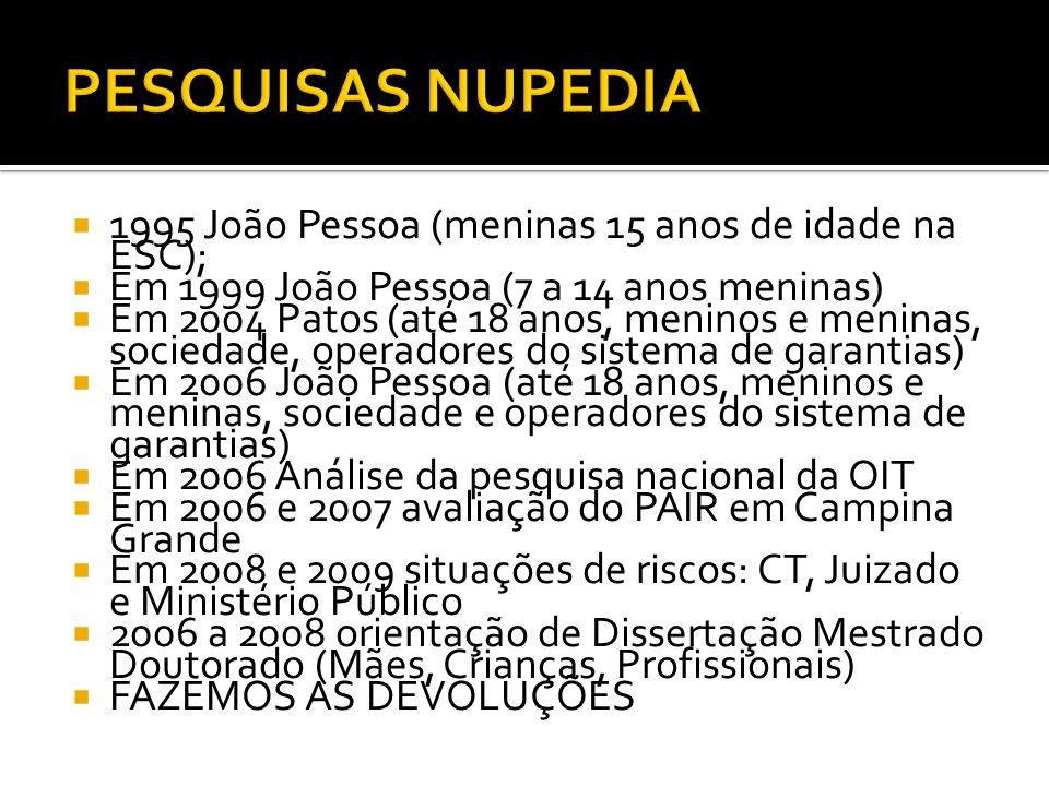 1995 João Pessoa (meninas 15 anos de idade na ESC); Em 1999 João Pessoa (7 a 14 anos meninas) Em 2004 Patos (até 18 anos, meninos e meninas, sociedade, operadores do sistema de garantias) Em 2006 João Pessoa (até 18 anos, meninos e meninas, sociedade e operadores do sistema de garantias) Em 2006 Análise da pesquisa nacional da OIT Em 2006 e 2007 avaliação do PAIR em Campina Grande Em 2008 e 2009 situações de riscos: CT, Juizado e Ministério Público 2006 a 2008 orientação de Dissertação Mestrado Doutorado (Mães, Crianças, Profissionais) FAZEMOS AS DEVOLUÇÕES