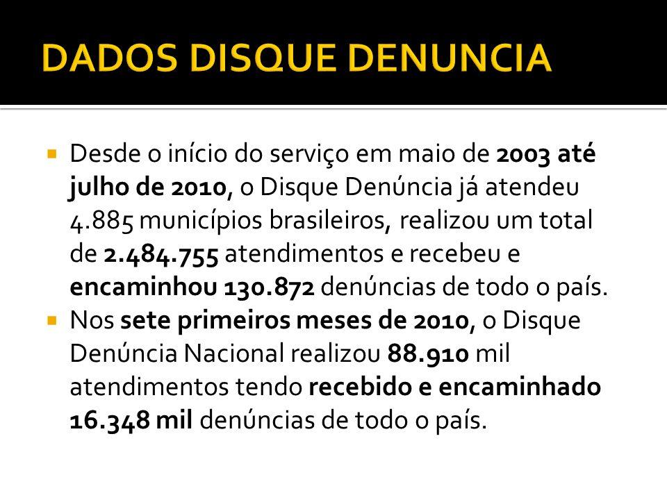 Desde o início do serviço em maio de 2003 até julho de 2010, o Disque Denúncia já atendeu 4.885 municípios brasileiros, realizou um total de 2.484.755 atendimentos e recebeu e encaminhou 130.872 denúncias de todo o país.