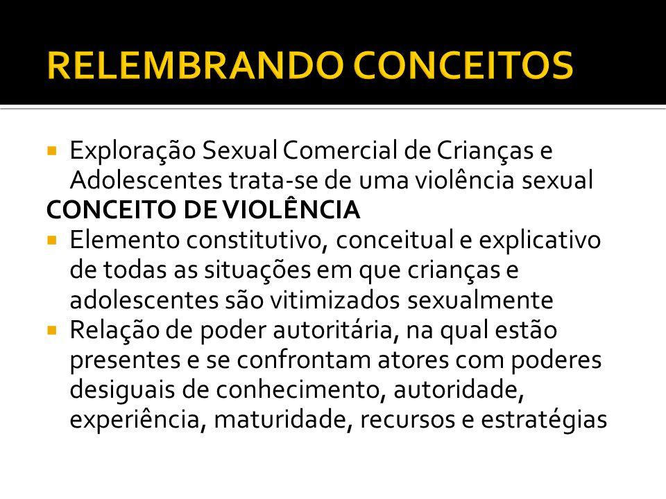 Abuso Sexual Intrafamiliar Abuso Sexual Extrafamiliar Exploração Sexual Comercial Pornografia Turismo Sexual Tráfico para fins sexuais