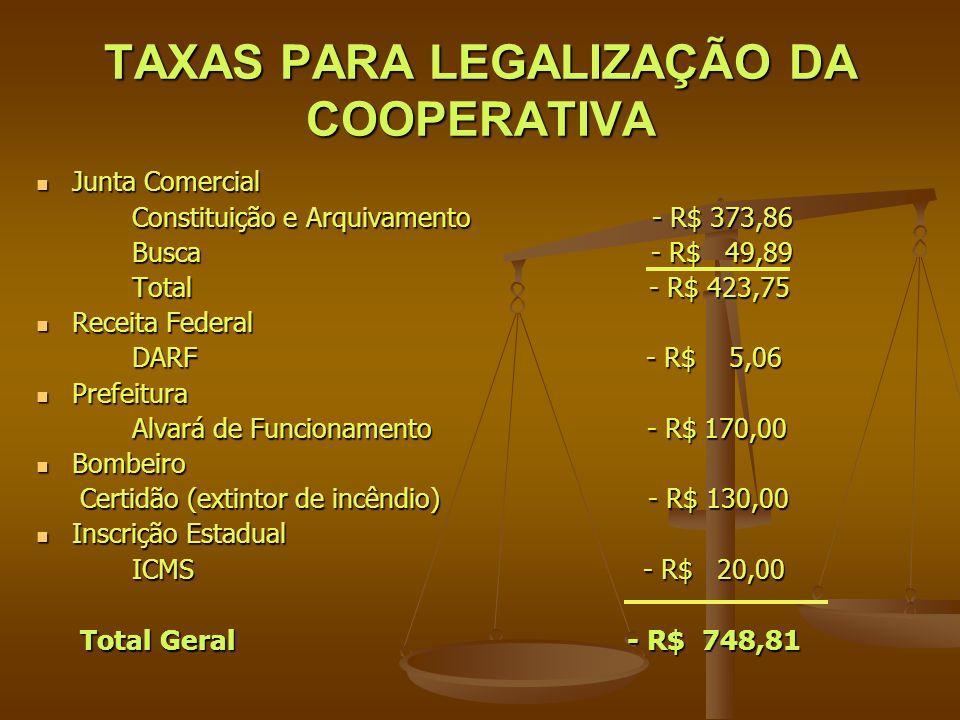 TAXAS PARA LEGALIZAÇÃO DA COOPERATIVA Junta Comercial Junta Comercial Constituição e Arquivamento - R$ 373,86 Busca - R$ 49,89 Total - R$ 423,75 Recei