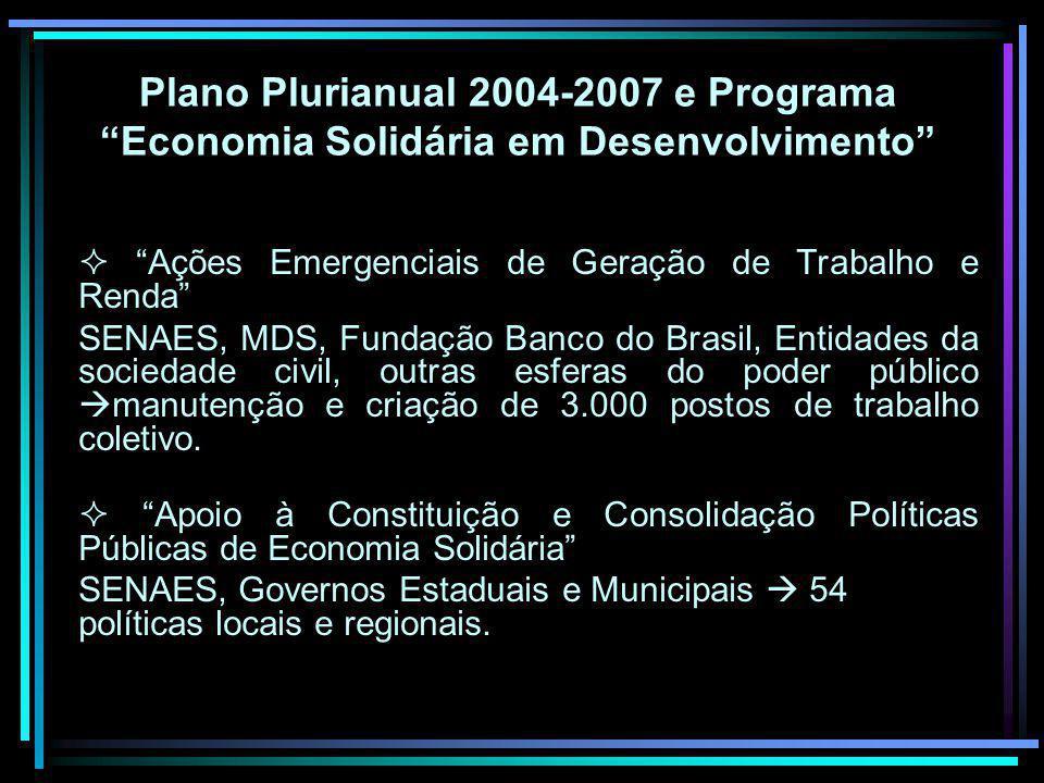 Plano Plurianual 2004-2007 e Programa Economia Solidária em Desenvolvimento Ações Emergenciais de Geração de Trabalho e Renda SENAES, MDS, Fundação Banco do Brasil, Entidades da sociedade civil, outras esferas do poder público manutenção e criação de 3.000 postos de trabalho coletivo.