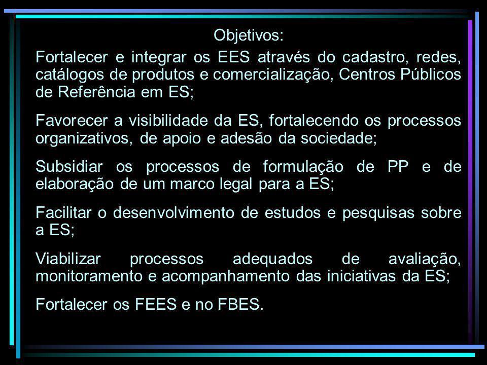Objetivos: Fortalecer e integrar os EES através do cadastro, redes, catálogos de produtos e comercialização, Centros Públicos de Referência em ES; Fav