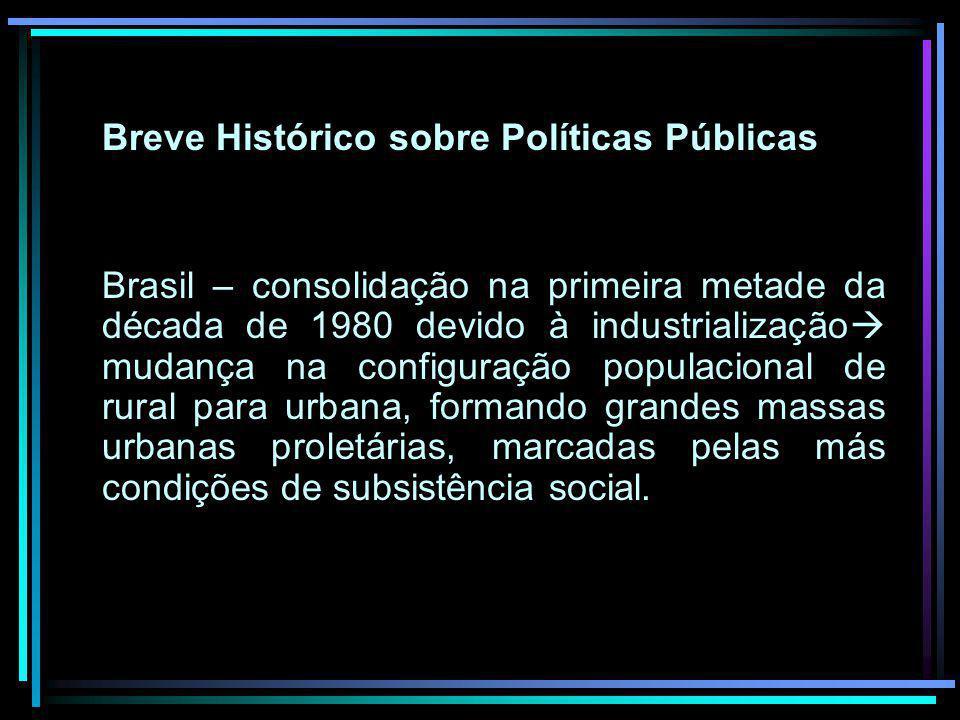Breve Histórico sobre Políticas Públicas Brasil – consolidação na primeira metade da década de 1980 devido à industrialização mudança na configuração populacional de rural para urbana, formando grandes massas urbanas proletárias, marcadas pelas más condições de subsistência social.
