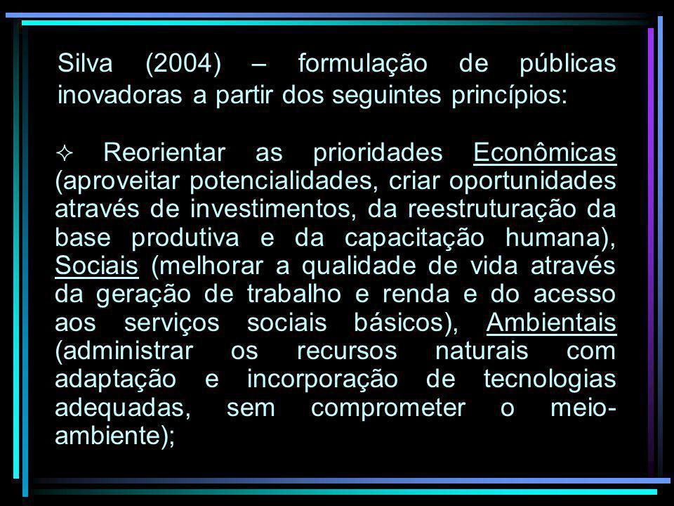Silva (2004) – formulação de públicas inovadoras a partir dos seguintes princípios: Reorientar as prioridades Econômicas (aproveitar potencialidades, criar oportunidades através de investimentos, da reestruturação da base produtiva e da capacitação humana), Sociais (melhorar a qualidade de vida através da geração de trabalho e renda e do acesso aos serviços sociais básicos), Ambientais (administrar os recursos naturais com adaptação e incorporação de tecnologias adequadas, sem comprometer o meio- ambiente);