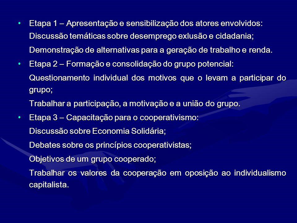 Etapa 1 – Apresentação e sensibilização dos atores envolvidos:Etapa 1 – Apresentação e sensibilização dos atores envolvidos: Discussão temáticas sobre