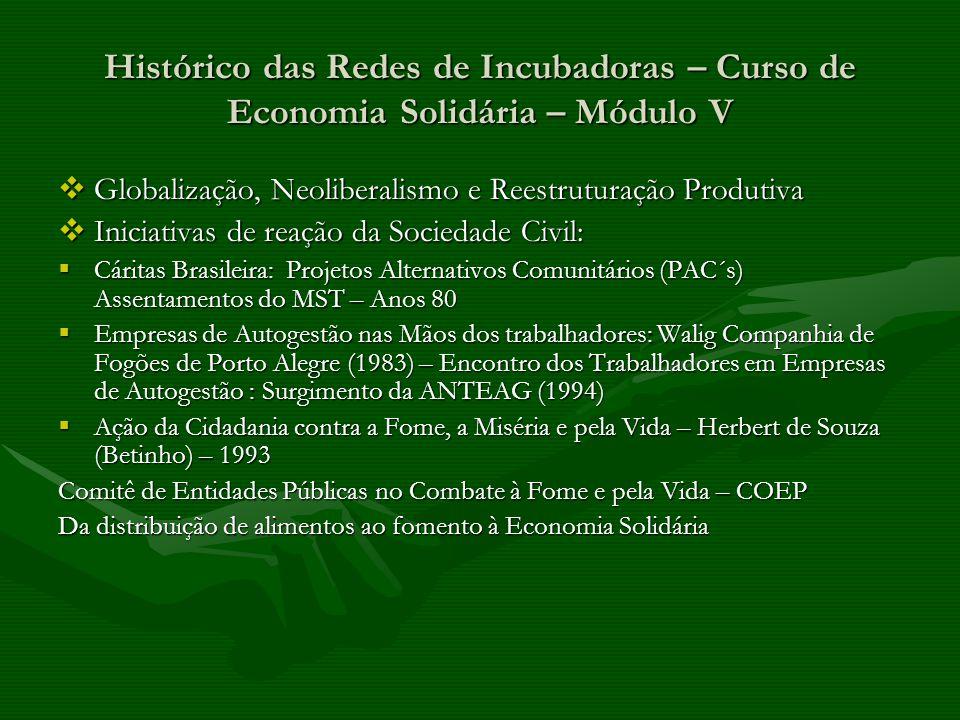 Histórico das Redes de Incubadoras – Curso de Economia Solidária – Módulo V Globalização, Neoliberalismo e Reestruturação Produtiva Globalização, Neol