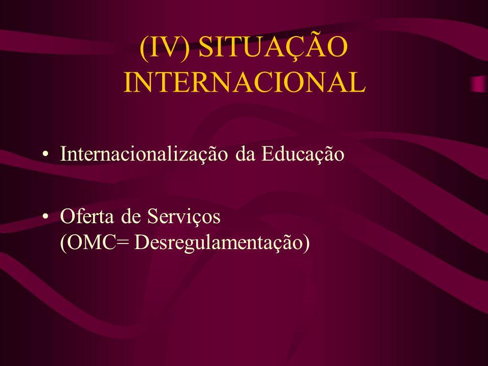 (IV) SITUAÇÃO INTERNACIONAL Internacionalização da Educação Oferta de Serviços (OMC= Desregulamentação)