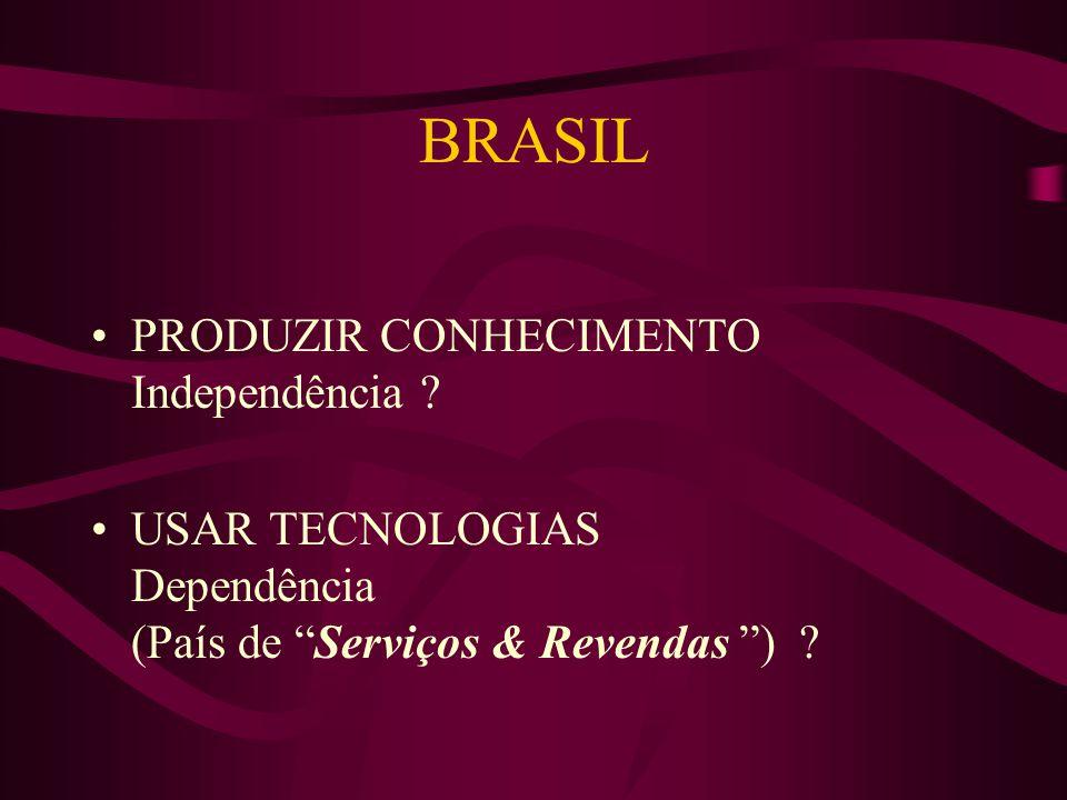 BRASIL PRODUZIR CONHECIMENTO Independência ? USAR TECNOLOGIAS Dependência (País de Serviços & Revendas ) ?