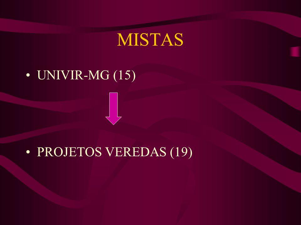 MISTAS UNIVIR-MG (15) PROJETOS VEREDAS (19)