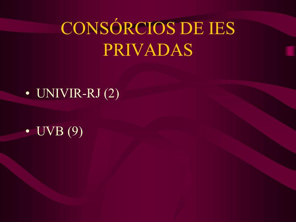 CONSÓRCIOS DE IES PRIVADAS UNIVIR-RJ (2) UVB (9)