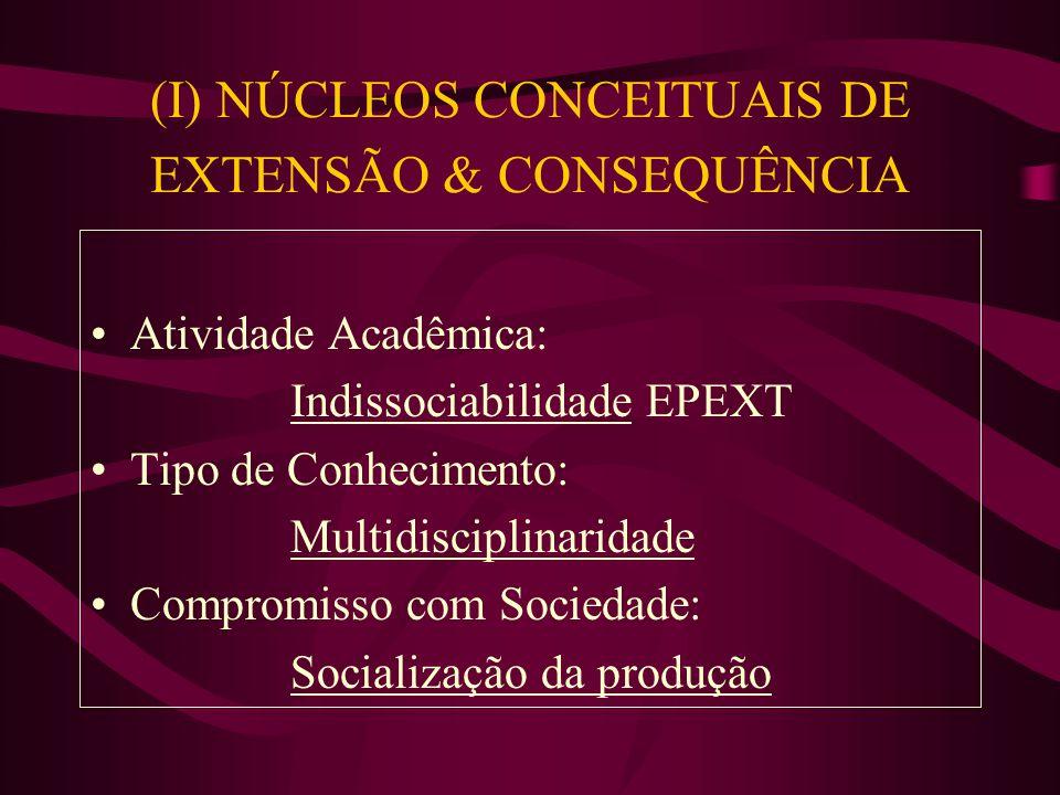(I) NÚCLEOS CONCEITUAIS DE EXTENSÃO & CONSEQUÊNCIA Atividade Acadêmica: Indissociabilidade EPEXT Tipo de Conhecimento: Multidisciplinaridade Compromisso com Sociedade: Socialização da produção