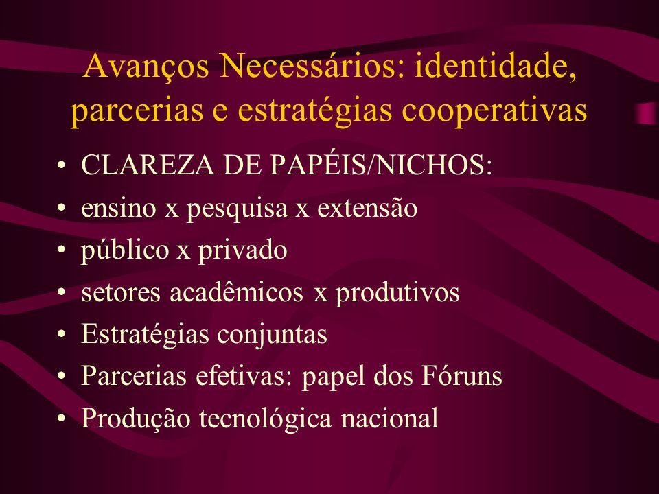 Avanços Necessários: identidade, parcerias e estratégias cooperativas CLAREZA DE PAPÉIS/NICHOS: ensino x pesquisa x extensão público x privado setores