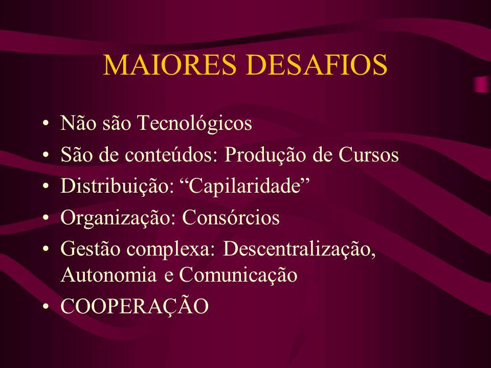 MAIORES DESAFIOS Não são Tecnológicos São de conteúdos: Produção de Cursos Distribuição: Capilaridade Organização: Consórcios Gestão complexa: Descentralização, Autonomia e Comunicação COOPERAÇÃO