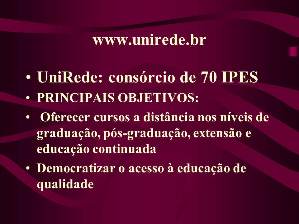 www.unirede.br UniRede: consórcio de 70 IPES PRINCIPAIS OBJETIVOS: Oferecer cursos a distância nos níveis de graduação, pós-graduação, extensão e educ