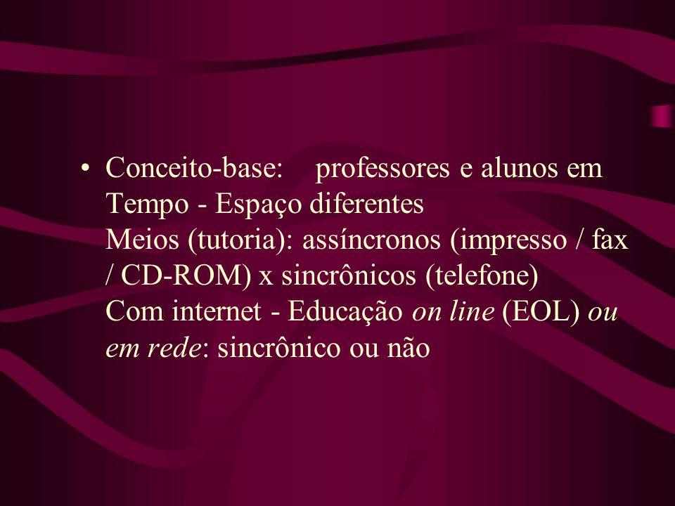 Conceito-base: professores e alunos em Tempo - Espaço diferentes Meios (tutoria): assíncronos (impresso / fax / CD-ROM) x sincrônicos (telefone) Com internet - Educação on line (EOL) ou em rede: sincrônico ou não