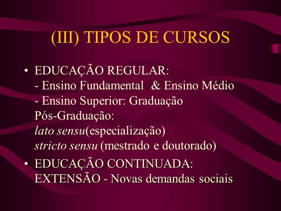 (III) TIPOS DE CURSOS EDUCAÇÃO REGULAR: - Ensino Fundamental & Ensino Médio - Ensino Superior: Graduação Pós-Graduação: lato sensu(especialização) stricto sensu (mestrado e doutorado) EDUCAÇÃO CONTINUADA: EXTENSÃO - Novas demandas sociaisEDUCAÇÃO CONTINUADA: EXTENSÃO - Novas demandas sociais