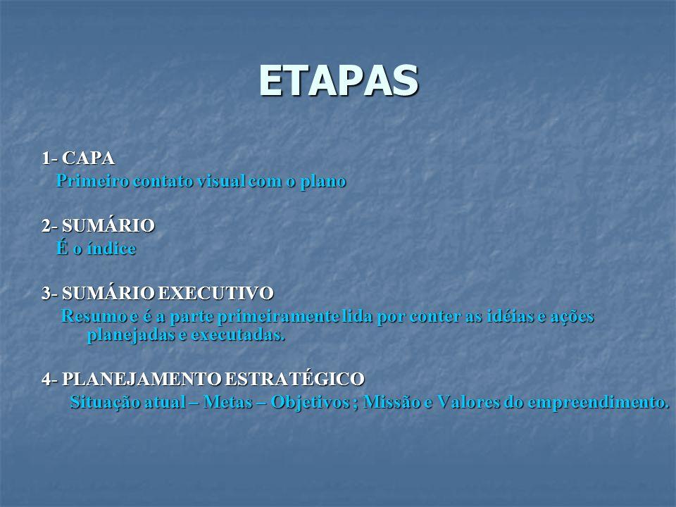 ETAPAS 1- CAPA Primeiro contato visual com o plano Primeiro contato visual com o plano 2- SUMÁRIO É o índice É o índice 3- SUMÁRIO EXECUTIVO Resumo e