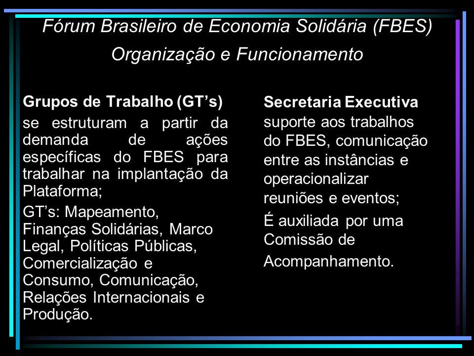 Coordenação Nacional principal instância de decisão; entidades e redes nacionais de fomento (GT- Brasileiro), 3 representantes por estado (2 empreendedores e 1 assessor ou gestor público) onde tenha um FEES.