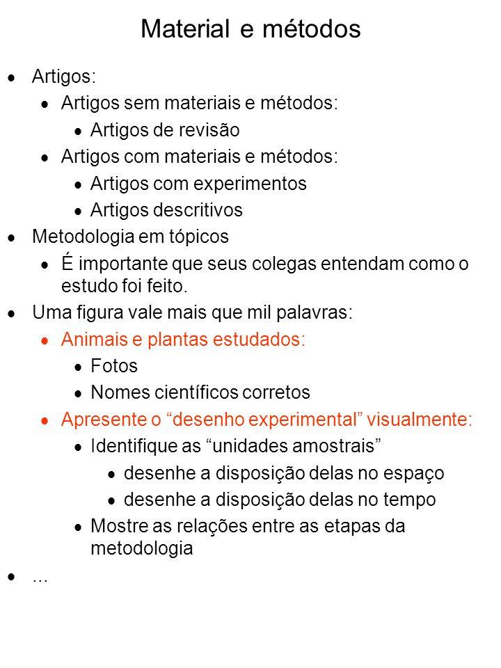 Material e métodos Artigos: Artigos sem materiais e métodos: Artigos de revisão Artigos com materiais e métodos: Artigos com experimentos Artigos desc