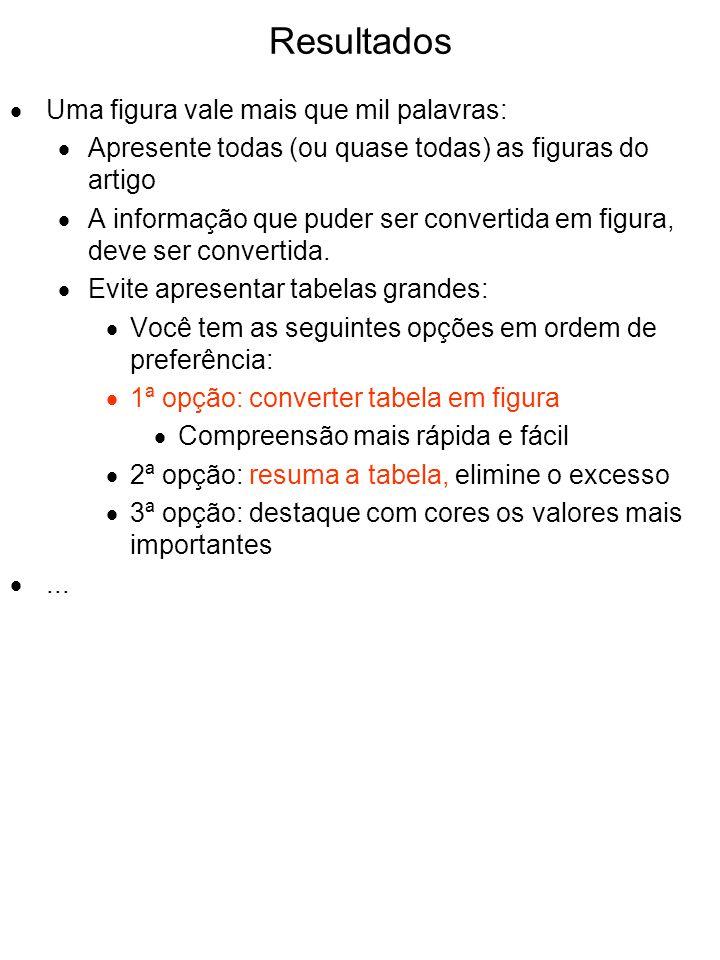 Resultados Converter tabela em texto