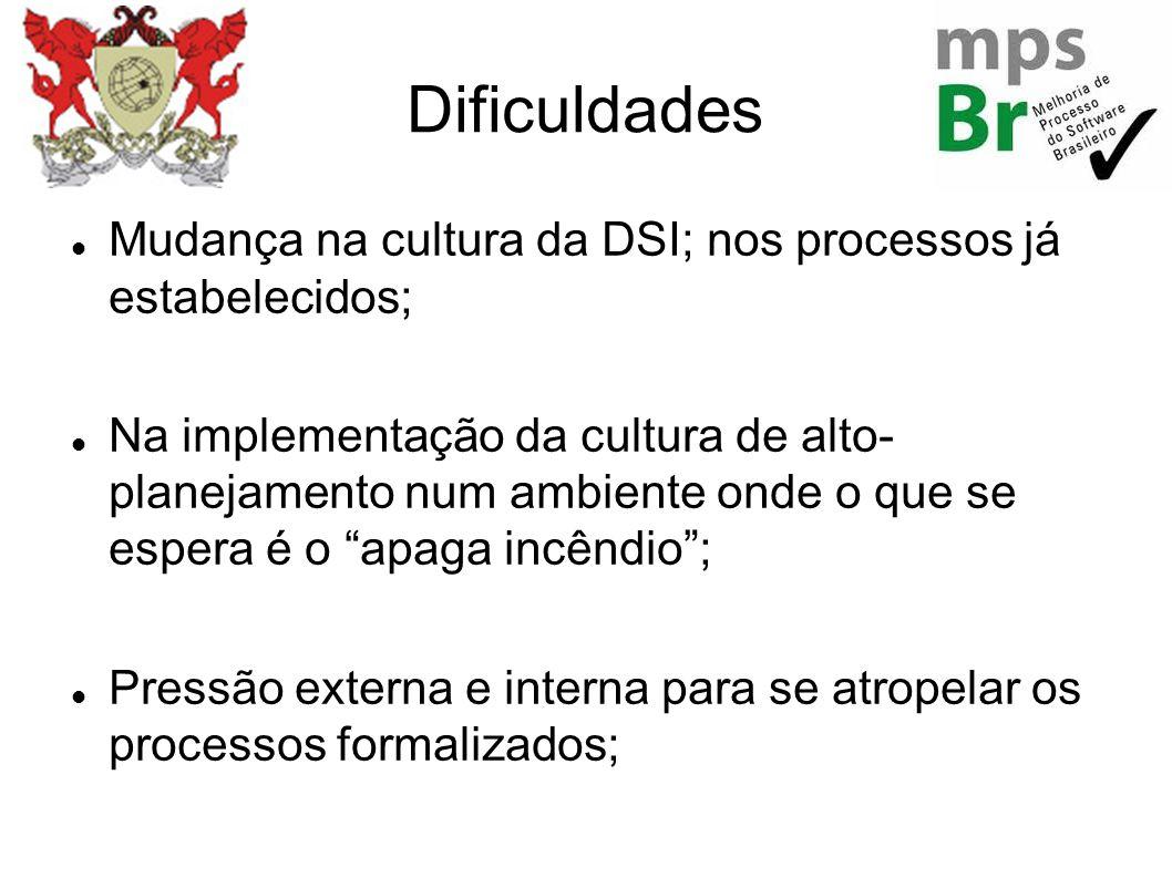 Dificuldades Mudança na cultura da DSI; nos processos já estabelecidos; Na implementação da cultura de alto- planejamento num ambiente onde o que se e
