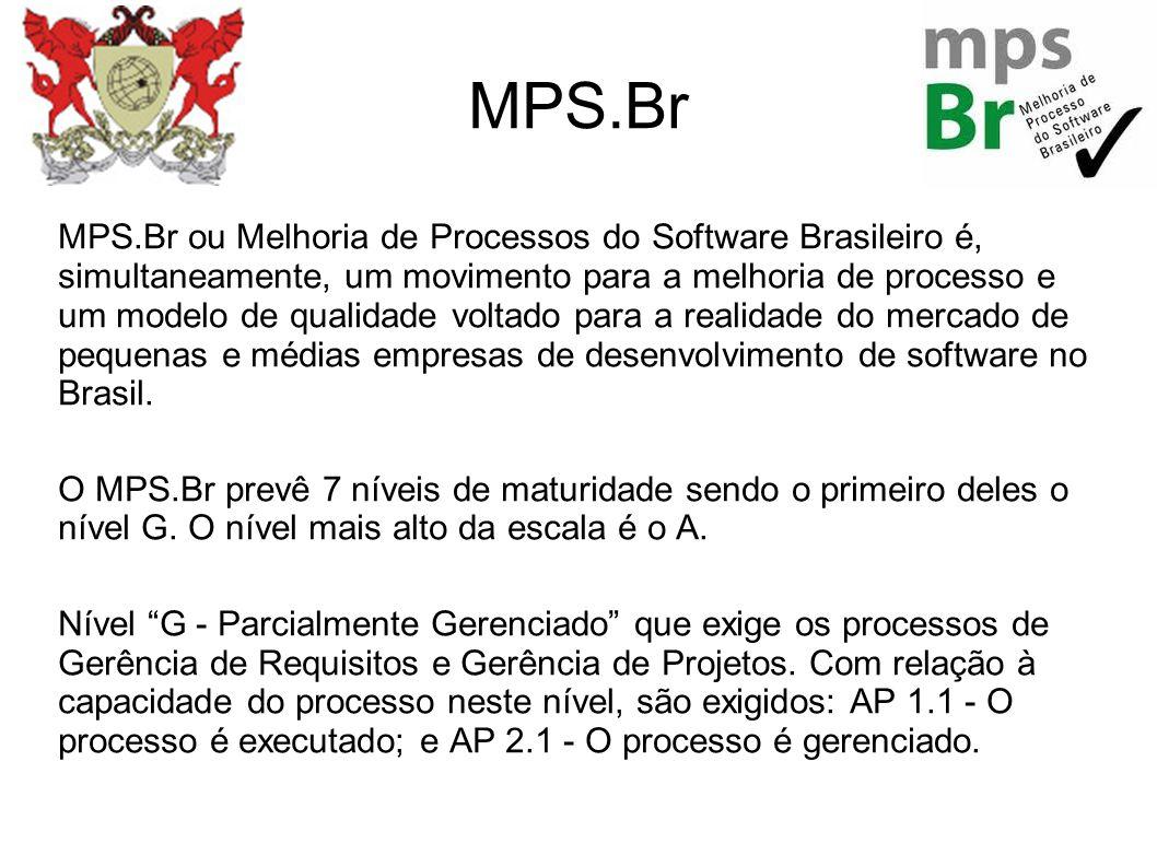MPS.Br MPS.Br ou Melhoria de Processos do Software Brasileiro é, simultaneamente, um movimento para a melhoria de processo e um modelo de qualidade vo
