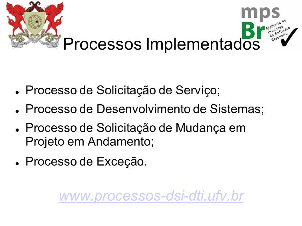 Processos Implementados Processo de Solicitação de Serviço; Processo de Desenvolvimento de Sistemas; Processo de Solicitação de Mudança em Projeto em