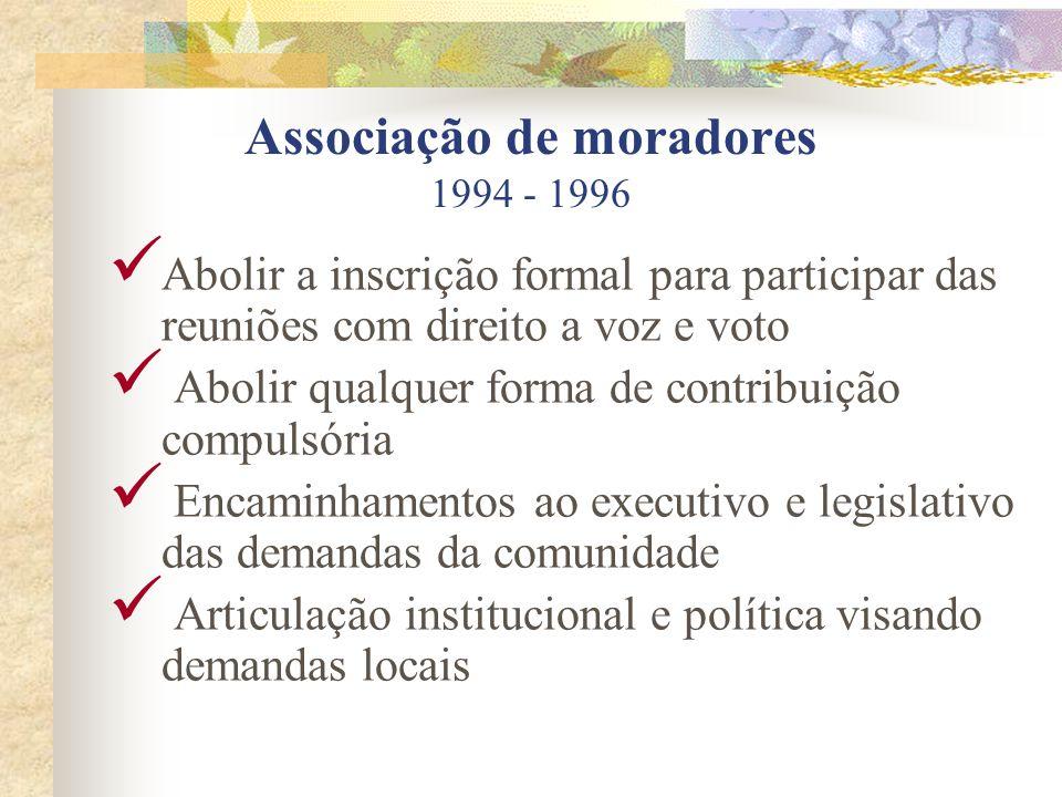 Associação de moradores Câmara de vereadores Secretaria municipal Relato de vivência 1994 – 2003