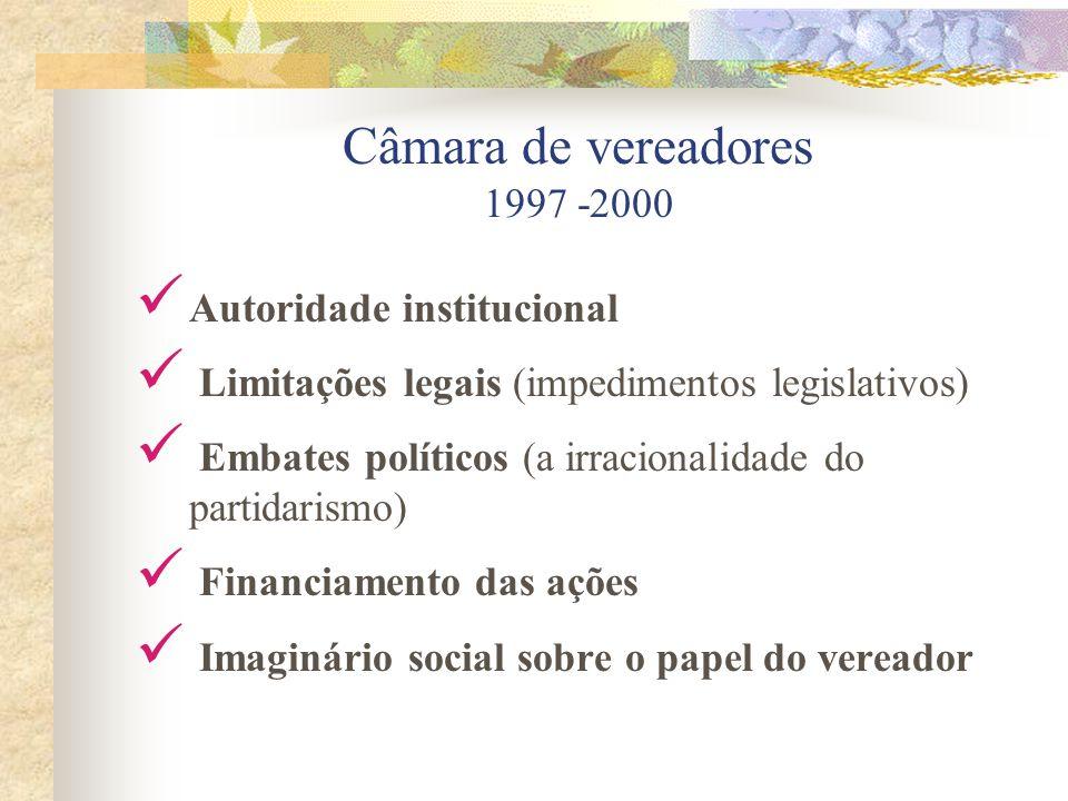 Câmara de vereadores 1997 -2000 Autoridade institucional Limitações legais (impedimentos legislativos) Embates políticos (a irracionalidade do partidarismo) Financiamento das ações Imaginário social sobre o papel do vereador
