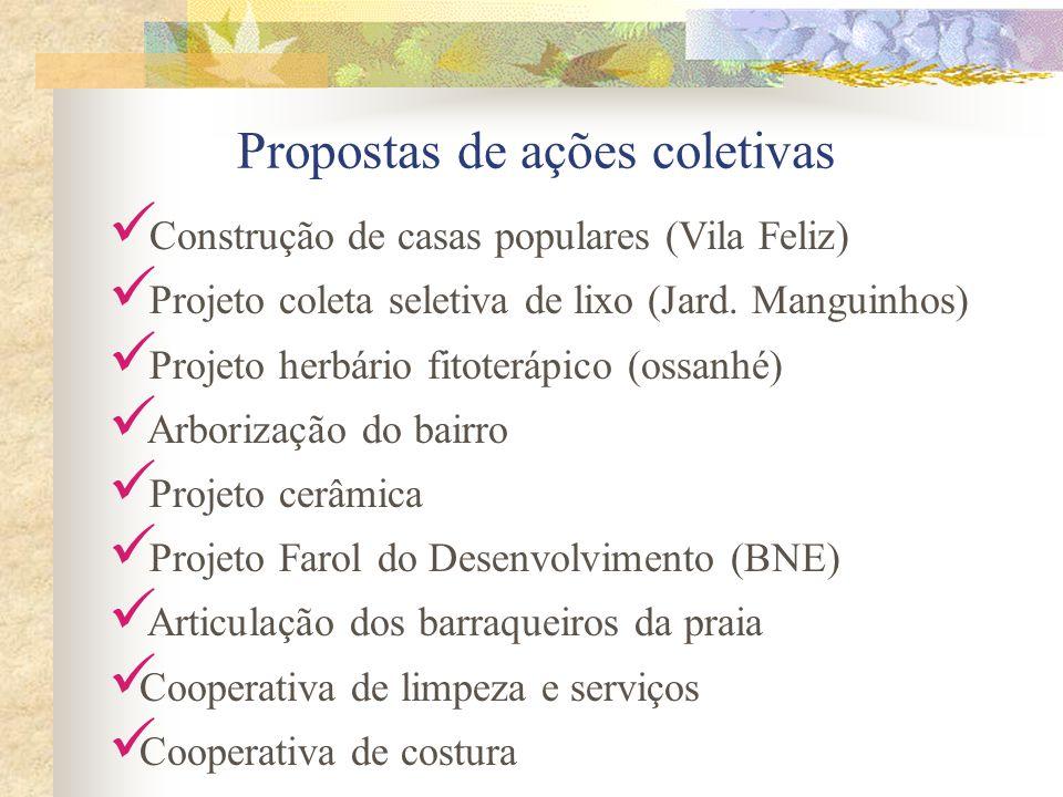 Propostas de ações coletivas Construção de casas populares (Vila Feliz) Projeto coleta seletiva de lixo (Jard.