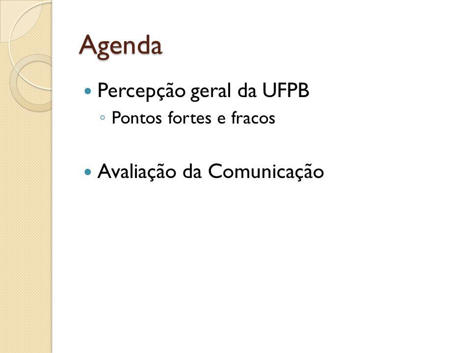 Percepção geral sobre a UFPB Pontos fortes e fracos Nível de ensino Infra-estrutura Recursos humanos Imagem (instituição fundamental ao desenvolvimento sustentável da Paraíba?!) Relação com a sociedade Projetos de expansão e reestruturação da UFPB