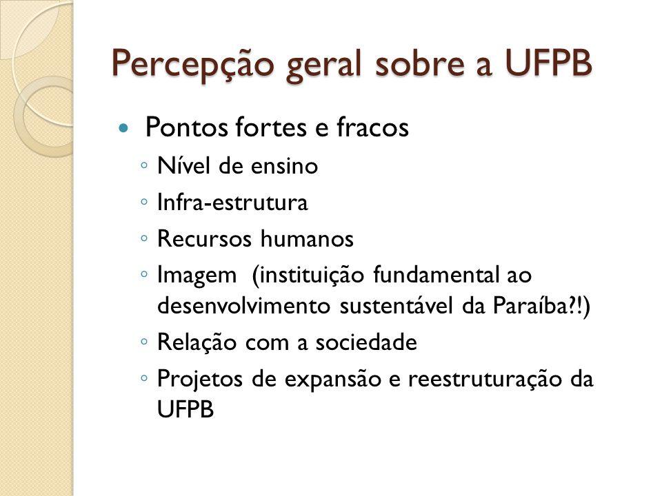Percepção geral sobre a UFPB Pontos fortes e fracos Nível de ensino Infra-estrutura Recursos humanos Imagem (instituição fundamental ao desenvolvimento sustentável da Paraíba !) Relação com a sociedade Projetos de expansão e reestruturação da UFPB