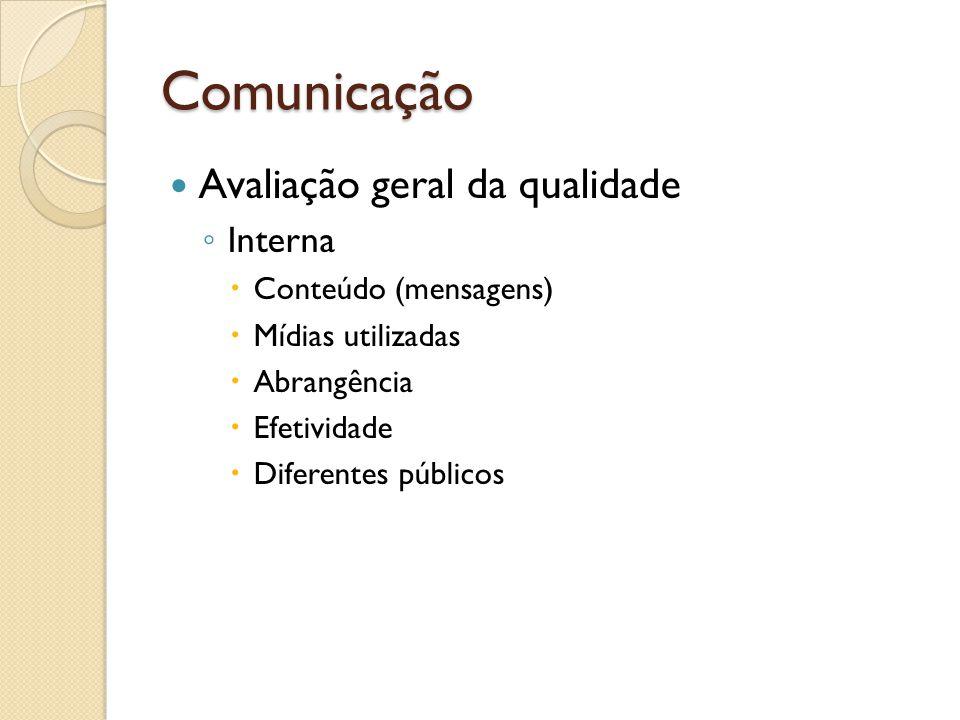 Comunicação Avaliação geral da qualidade Interna Conteúdo (mensagens) Mídias utilizadas Abrangência Efetividade Diferentes públicos