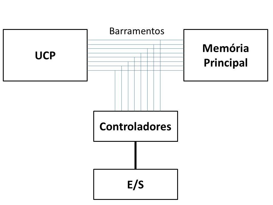 UCP Memória Principal Controladores E/S Barramentos