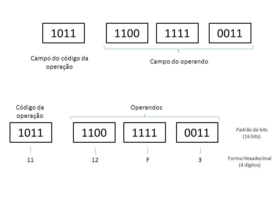 1011110011110011 Campo do código da operação Campo do operando 1011110011110011 Código da operação Operandos 11 12F3 Padrão de bits (16 bits) Forma He