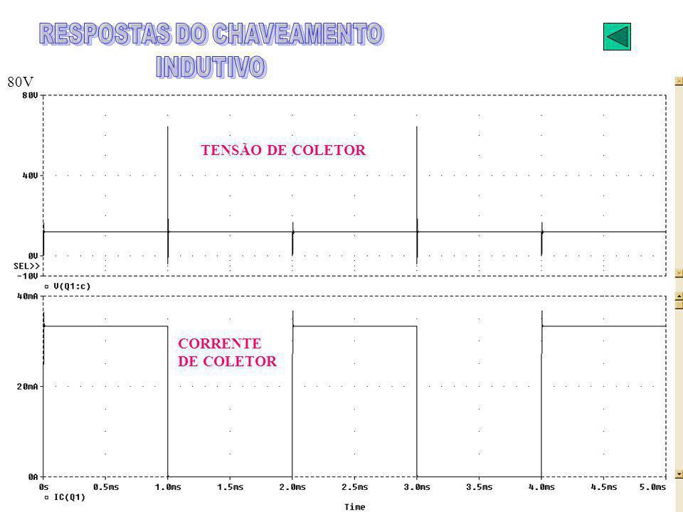 TENSÃO DE COLETOR CORRENTE DE COLETOR 80V