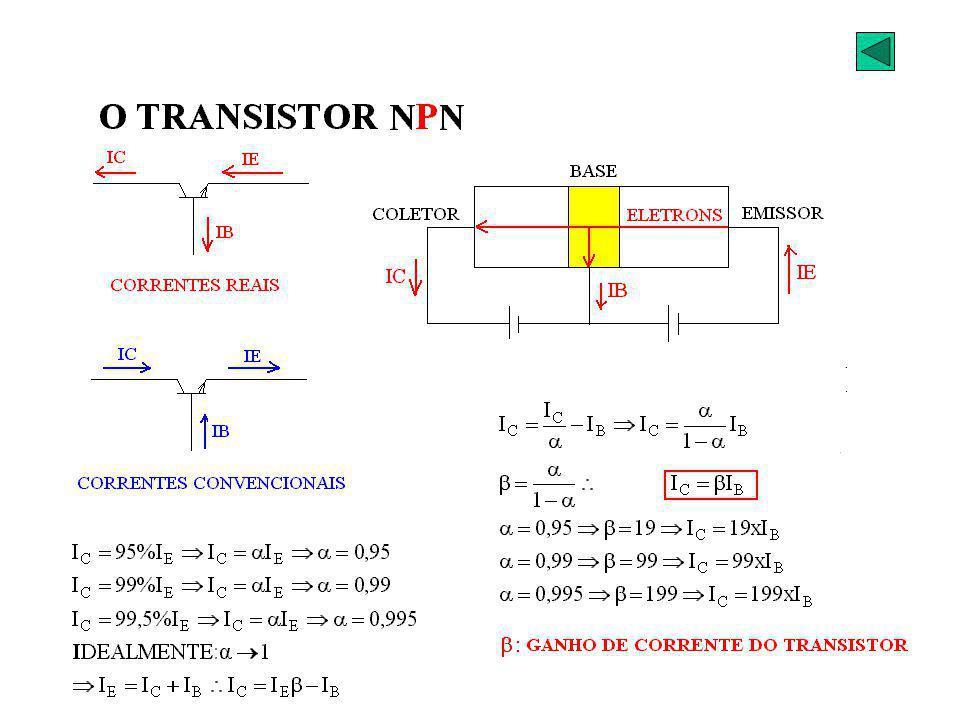 EXEMPLO A SER ESTUDADO Objetivo: obter o modelo simplificado do amplificador