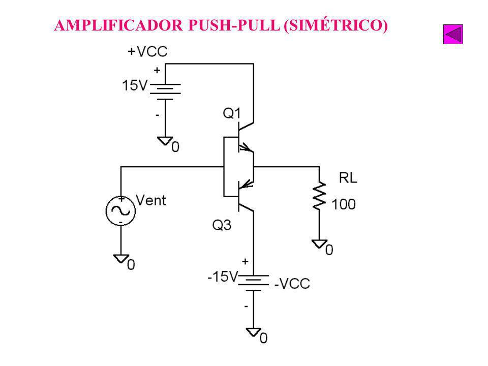 AMPLIFICADOR PUSH-PULL (SIMÉTRICO)
