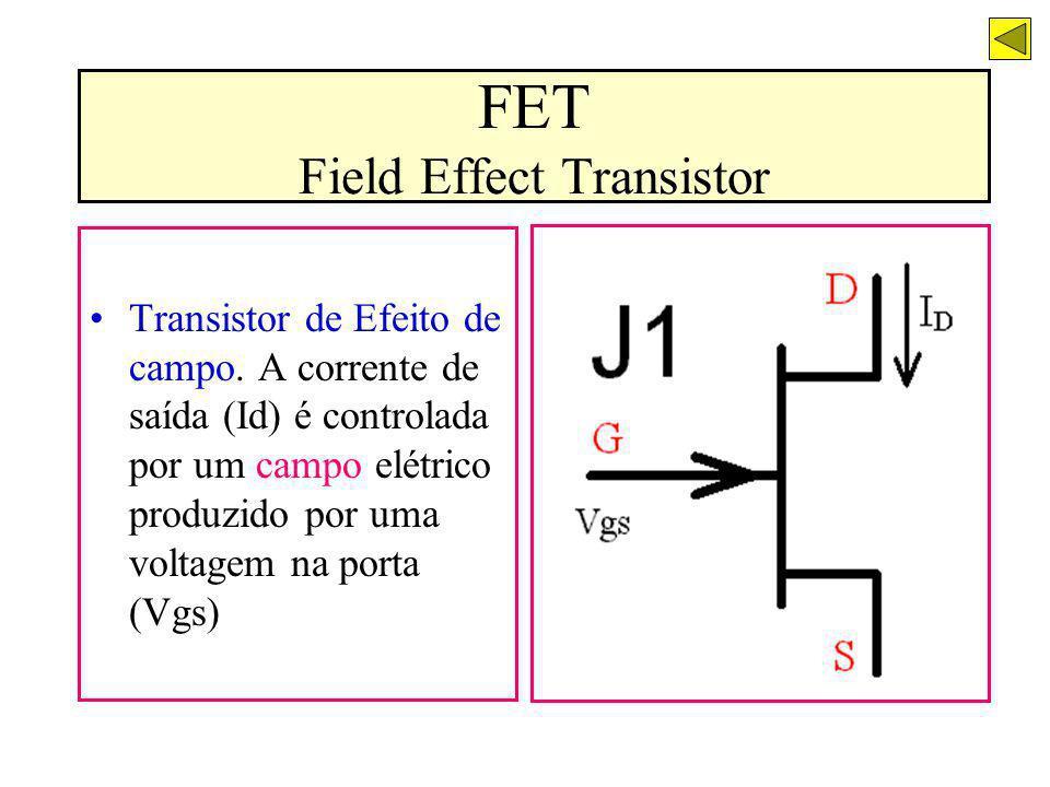 FET Field Effect Transistor Transistor de Efeito de campo. A corrente de saída (Id) é controlada por um campo elétrico produzido por uma voltagem na p