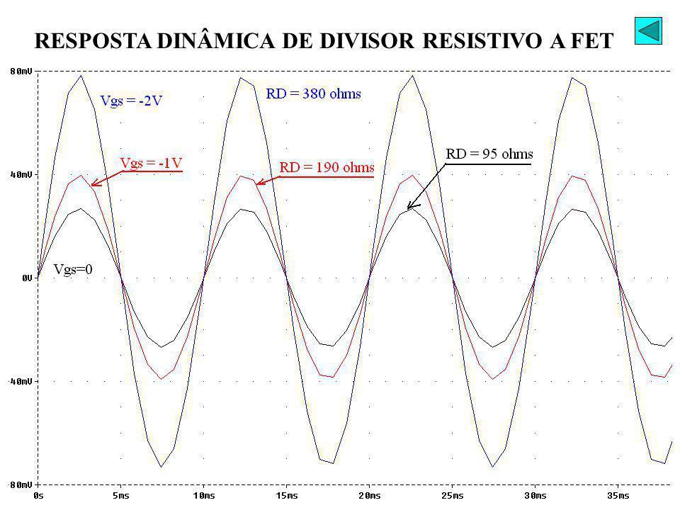 RESPOSTA DINÂMICA DE DIVISOR RESISTIVO A FET