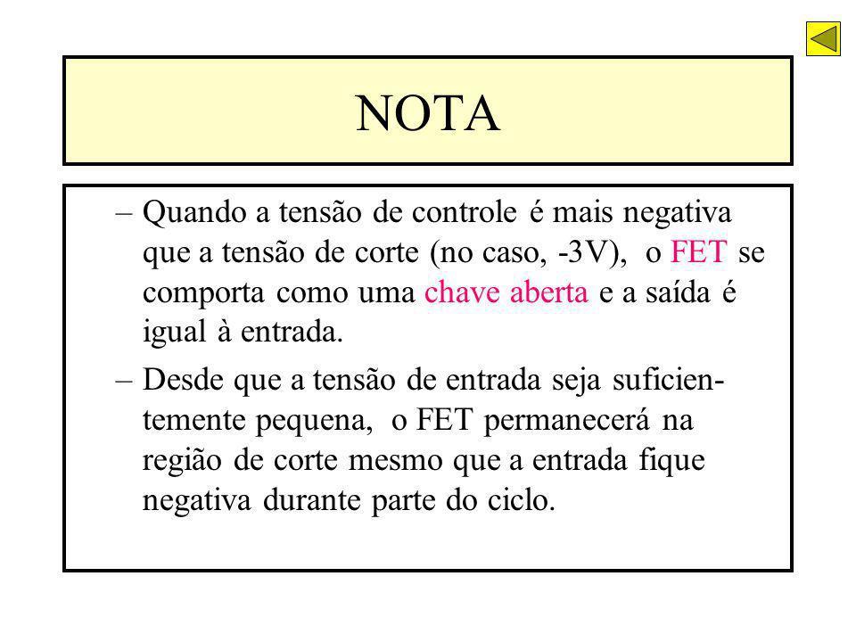 NOTA –Quando a tensão de controle é mais negativa que a tensão de corte (no caso, -3V), o FET se comporta como uma chave aberta e a saída é igual à en